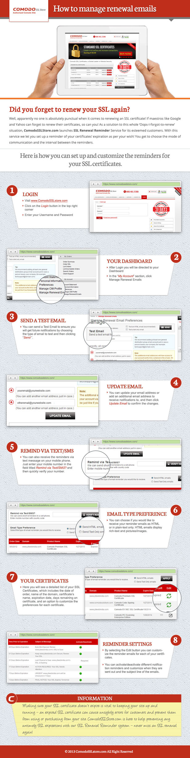 Infographic: How to Manage Renewal Email