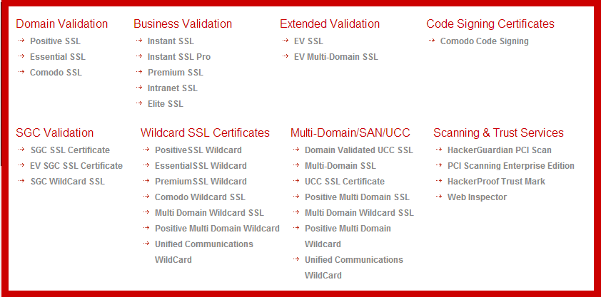 Beginners Guide To Comodo Ssl Certificate