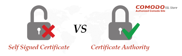 Self Signed Certificate vs. Certificate Authority