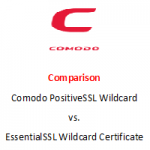 SSL Comparison