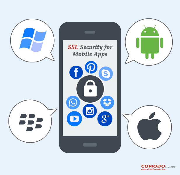 How to Secure Mobile Apps with SSL Certificates?