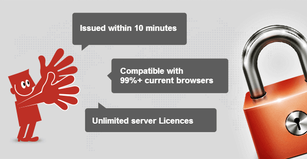 Comodo SSLs Features and Benefits